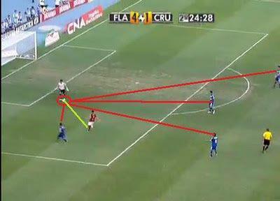 Fabio entrega a bola para Thiago Neves marcar contra o Cruzeiro